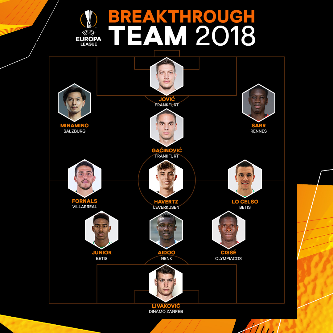 Joseph Aidoo makes UEFA Europa League breakthrough Team of 2018