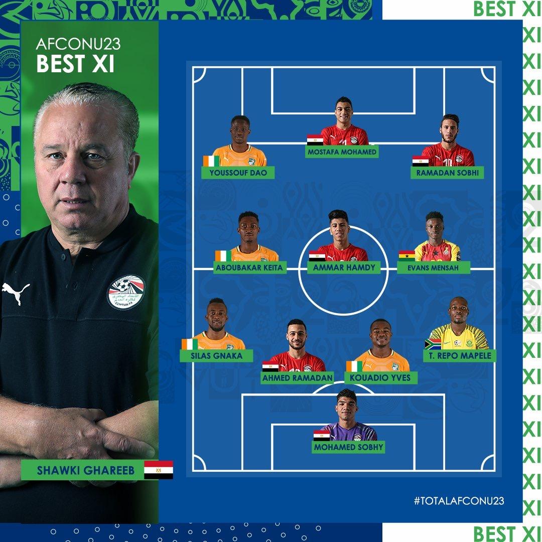 Evans Mensah named in CAF U23 Cup of Nations Best XI